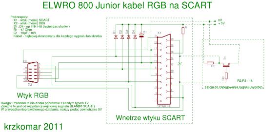 rgb-scart