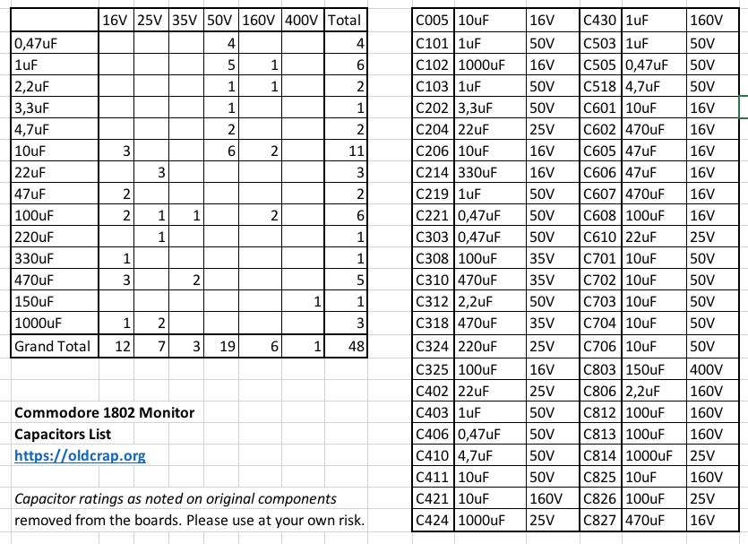 commodore-1802-monitor-capacitors