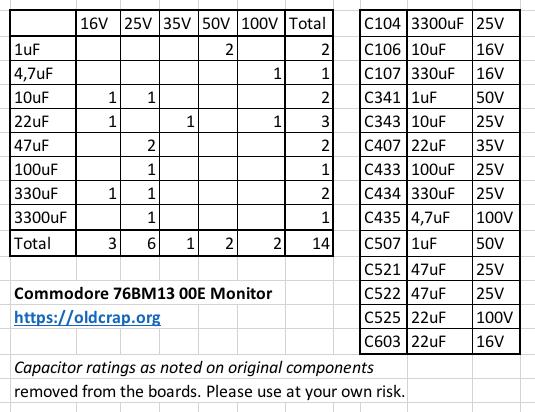 commodore-76bm13-00e-capacitors